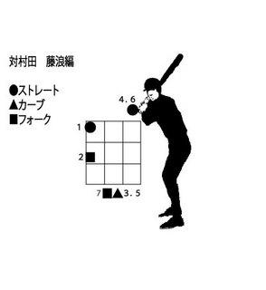 対村田.jpg
