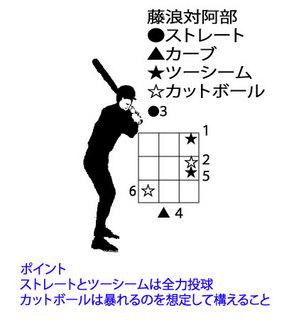 対阿部.jpg